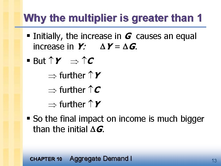 Why the multiplier is greater than 1 § Initially, the increase in G causes