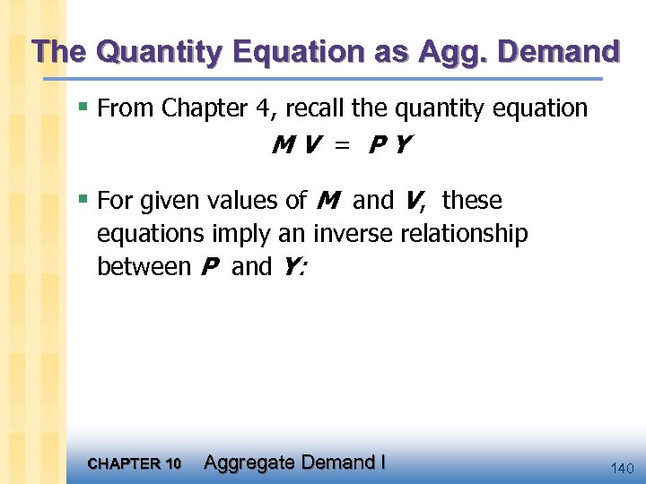 The Quantity Equation as Agg. Demand § From Chapter 4, recall the quantity equation
