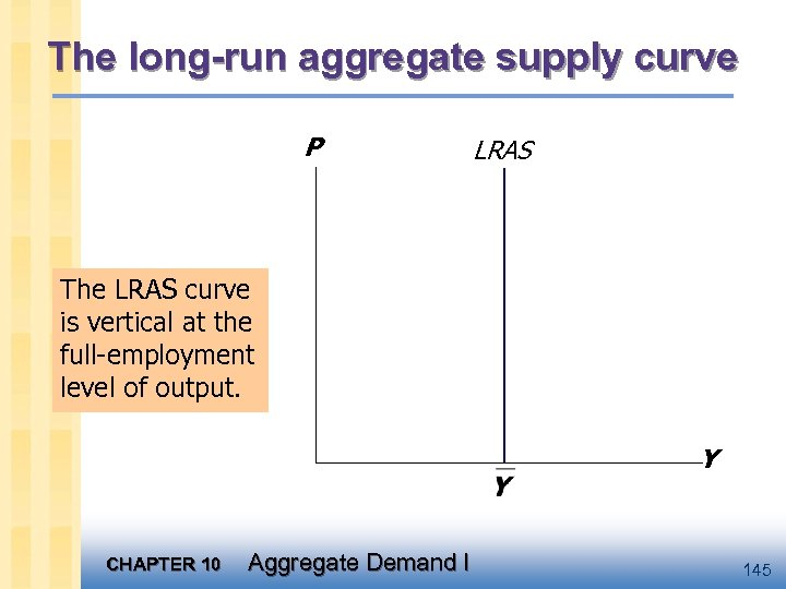 The long-run aggregate supply curve P LRAS The LRAS curve is vertical at the