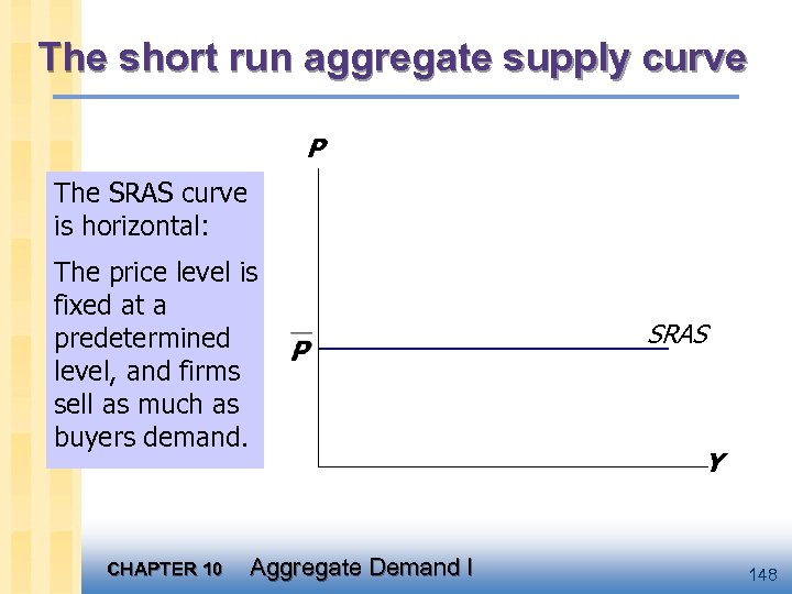 The short run aggregate supply curve P The SRAS curve is horizontal: The price