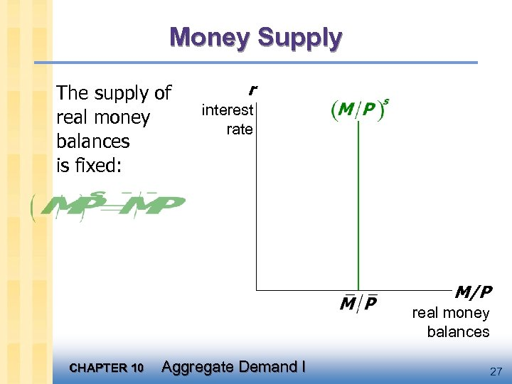 Money Supply The supply of real money balances is fixed: r interest rate M/P