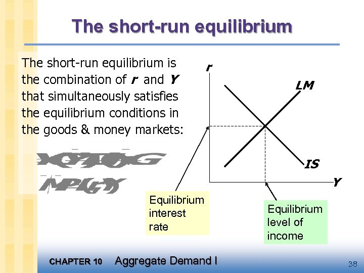 The short-run equilibrium is the combination of r and Y that simultaneously satisfies the