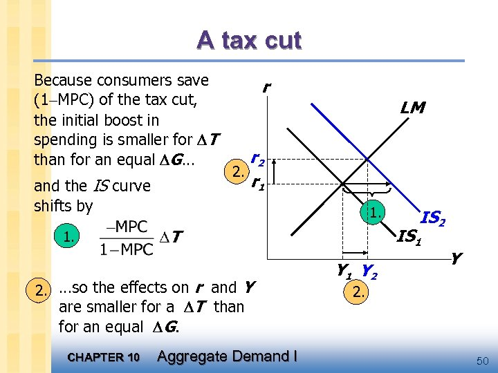 A tax cut Because consumers save (1 MPC) of the tax cut, the initial
