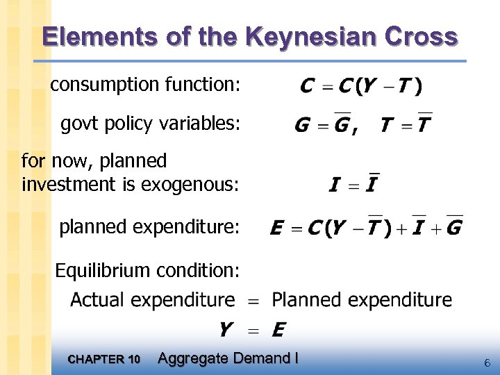 Elements of the Keynesian Cross consumption function: govt policy variables: for now, planned investment
