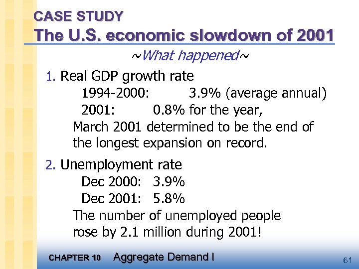 CASE STUDY The U. S. economic slowdown of 2001 ~What happened~ 1. Real GDP