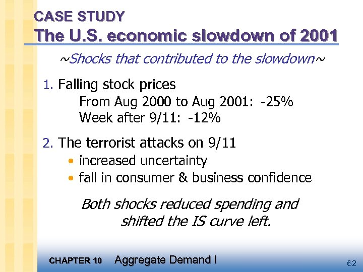 CASE STUDY The U. S. economic slowdown of 2001 ~Shocks that contributed to the