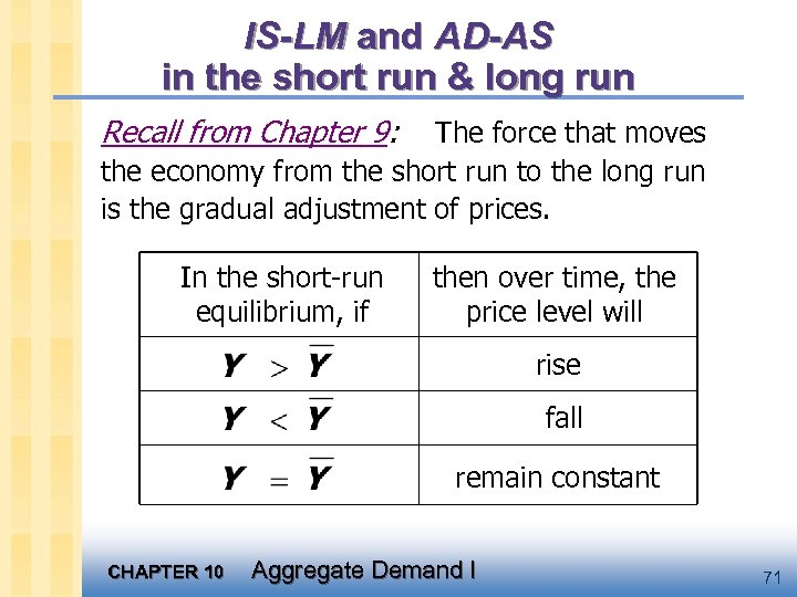 IS-LM and AD-AS in the short run & long run Recall from Chapter 9: