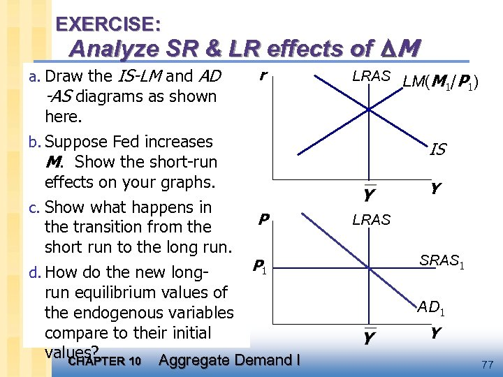 EXERCISE: Analyze SR & LR effects of M a. Draw the IS-LM and AD