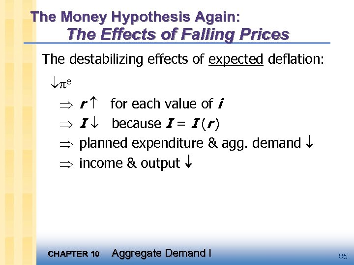 The Money Hypothesis Again: The Effects of Falling Prices The destabilizing effects of expected