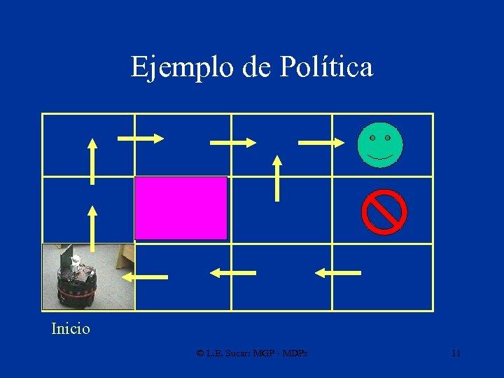 Ejemplo de Política Inicio © L. E. Sucar: MGP - MDPs 11