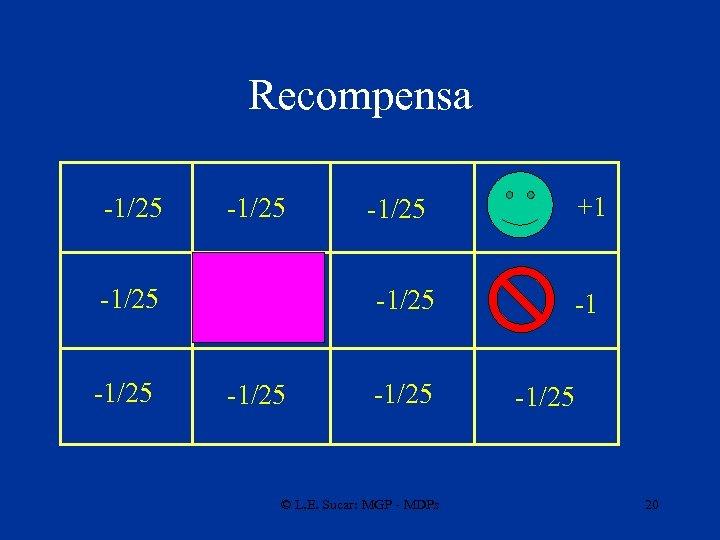 Recompensa -1/25 +1 -1/25 © L. E. Sucar: MGP - MDPs -1 -1/25 20