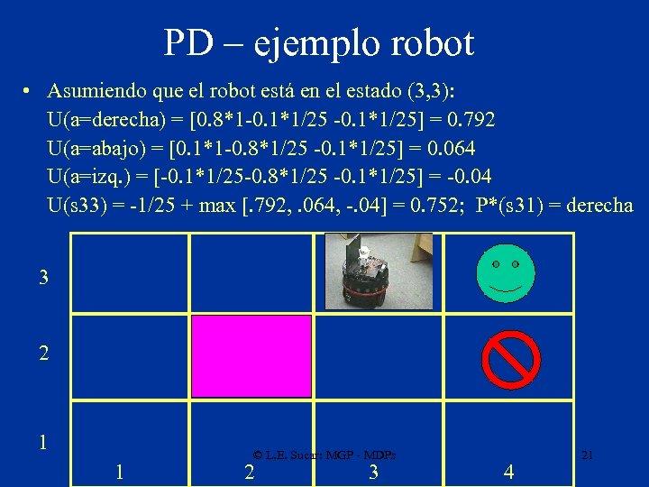 PD – ejemplo robot • Asumiendo que el robot está en el estado (3,