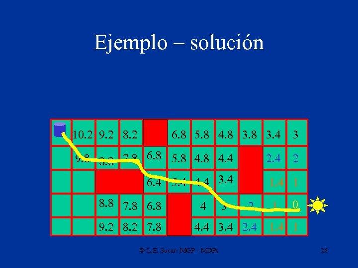 Ejemplo – solución 10. 2 9. 2 8. 2 6. 8 5. 8 4.