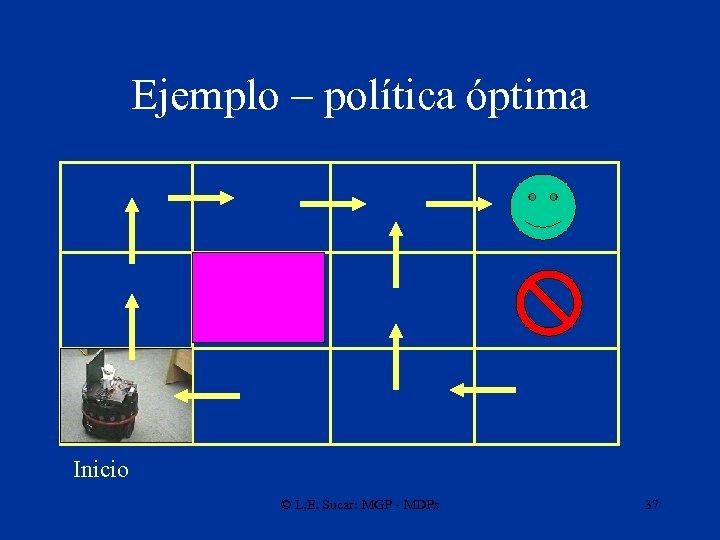 Ejemplo – política óptima Inicio © L. E. Sucar: MGP - MDPs 37