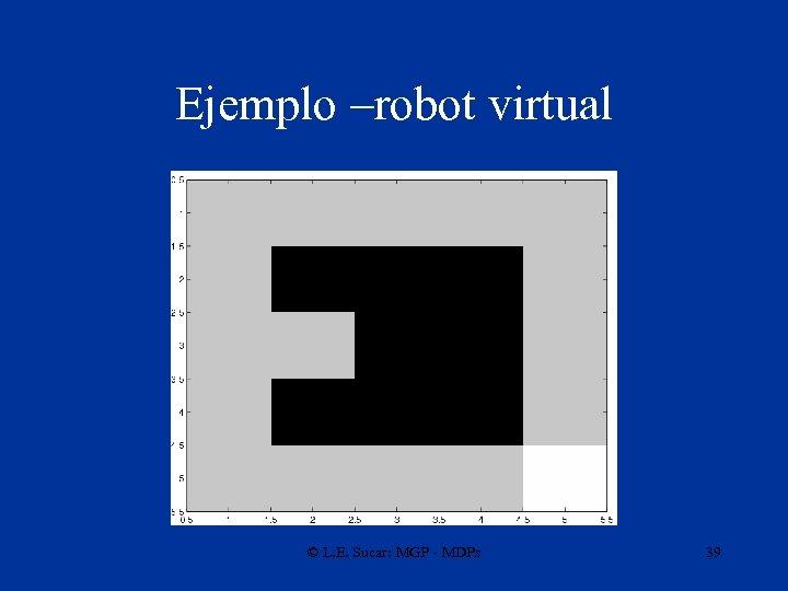 Ejemplo –robot virtual © L. E. Sucar: MGP - MDPs 39