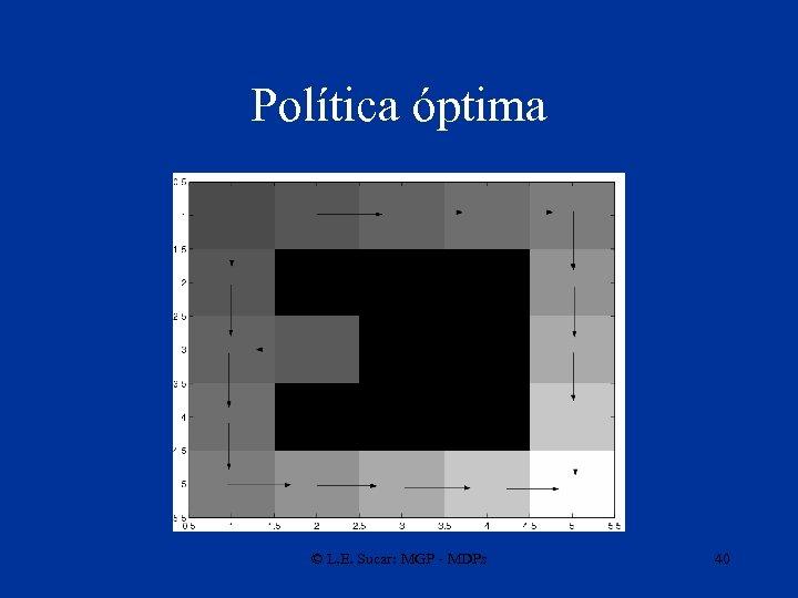 Política óptima © L. E. Sucar: MGP - MDPs 40