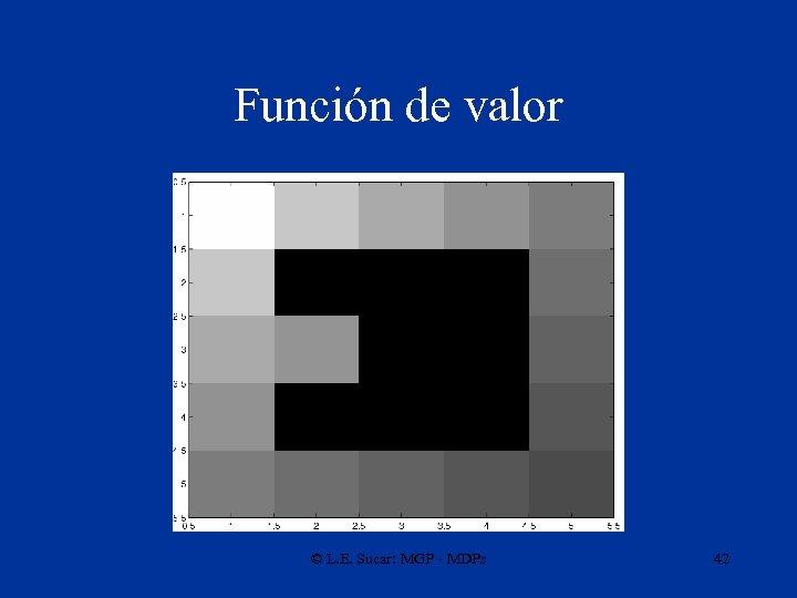 Función de valor © L. E. Sucar: MGP - MDPs 42