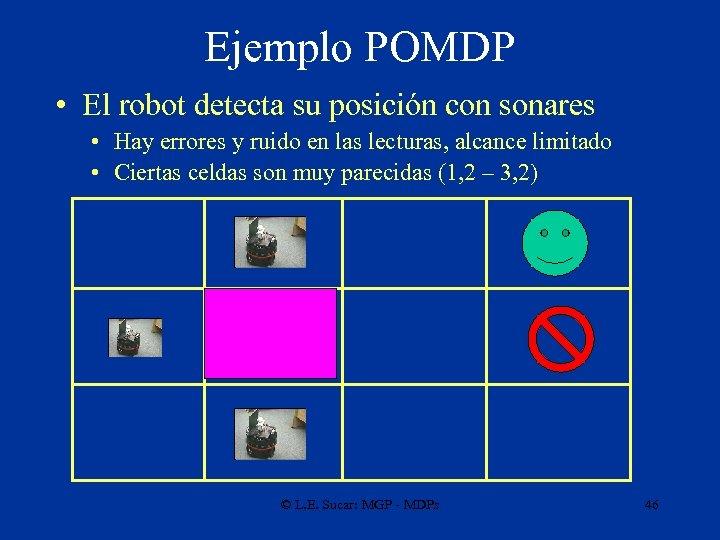 Ejemplo POMDP • El robot detecta su posición con sonares • Hay errores y