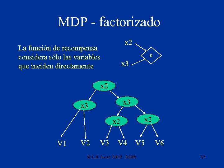 MDP - factorizado x 2 La función de recompensa considera sólo las variables que