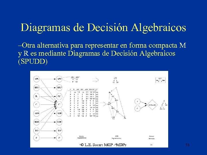 Diagramas de Decisión Algebraicos –Otra alternativa para representar en forma compacta M y R