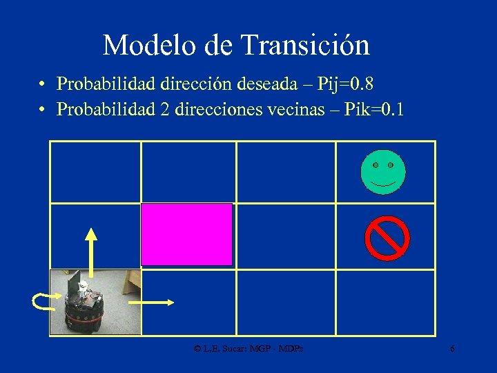 Modelo de Transición • Probabilidad dirección deseada – Pij=0. 8 • Probabilidad 2 direcciones