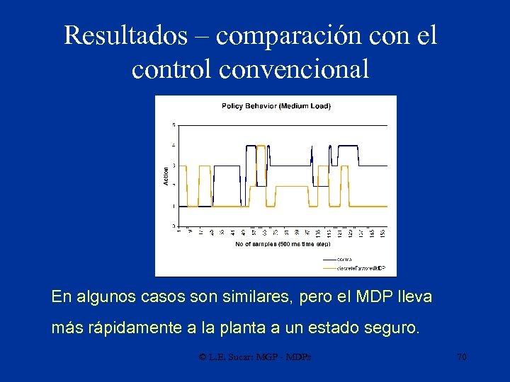 Resultados – comparación con el control convencional En algunos casos son similares, pero el