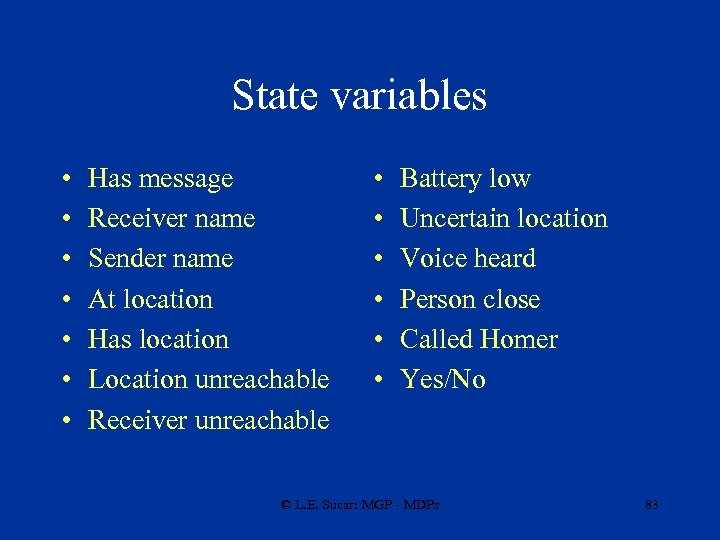 State variables • • Has message Receiver name Sender name At location Has location