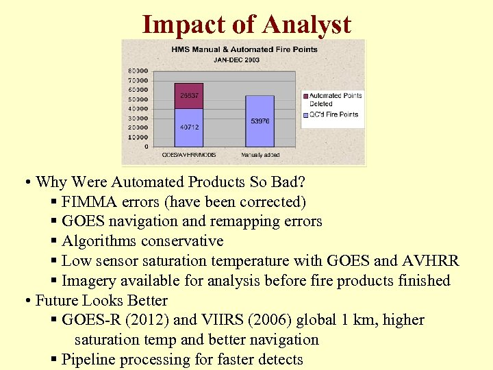 Impact of Analyst • Why Were Automated Products So Bad? § FIMMA errors (have