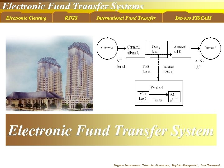 Electronic Fund Transfer Systems Electronic Clearing RTGS International Fund Transfer Intro. to FISCAM Electronic