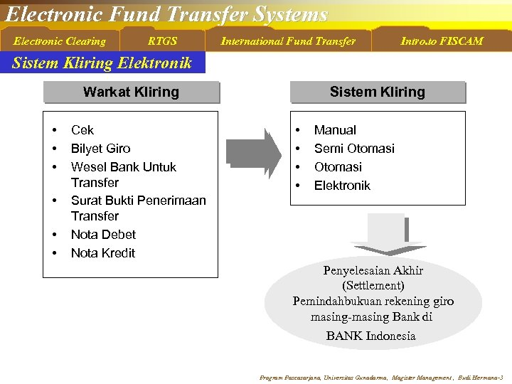 Electronic Fund Transfer Systems Electronic Clearing RTGS International Fund Transfer Intro. to FISCAM Sistem