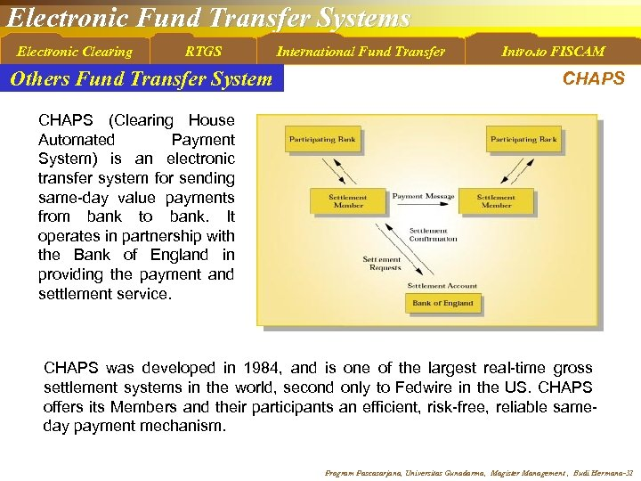 Electronic Fund Transfer Systems Electronic Clearing RTGS Others Fund Transfer System International Fund Transfer