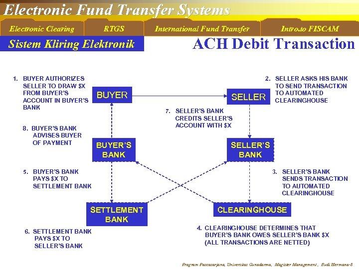 Electronic Fund Transfer Systems Electronic Clearing RTGS Sistem Kliring Elektronik 1. BUYER AUTHORIZES SELLER