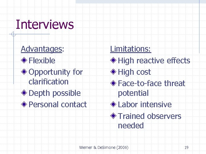 Interviews Advantages: Flexible Opportunity for clarification Depth possible Personal contact Limitations: High reactive effects