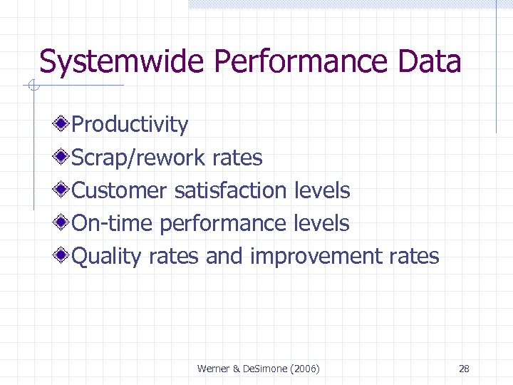 Systemwide Performance Data Productivity Scrap/rework rates Customer satisfaction levels On-time performance levels Quality rates