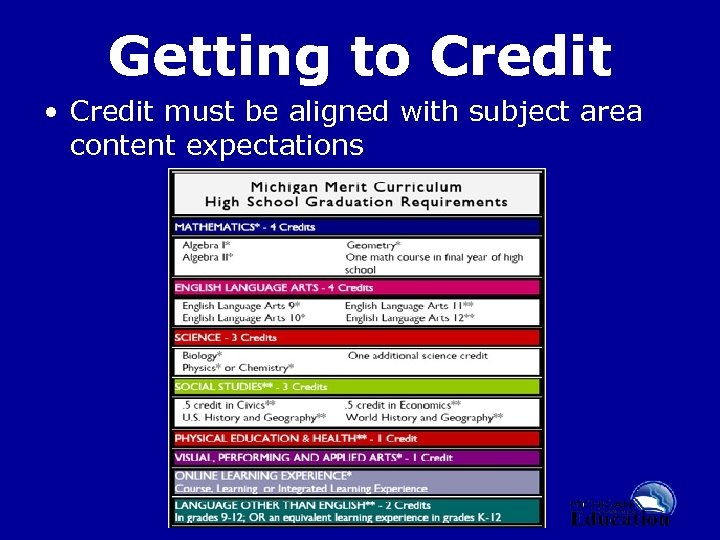 Getting to Credit • Credit must be aligned with subject area content expectations