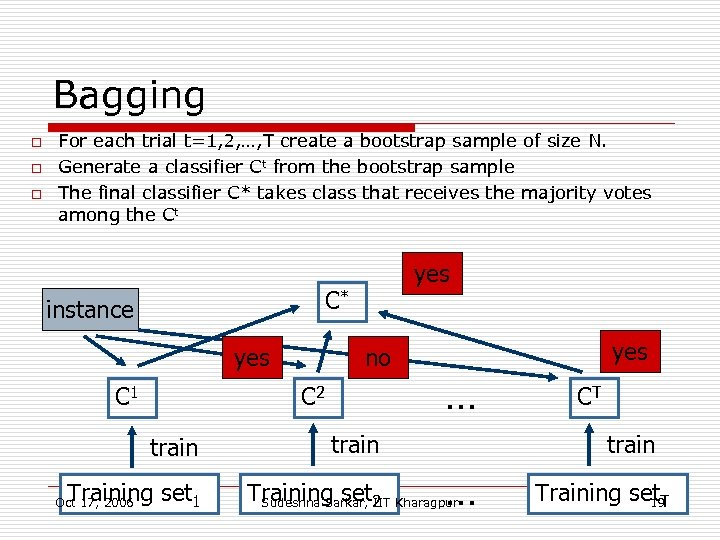 Bagging o o o For each trial t=1, 2, …, T create a bootstrap