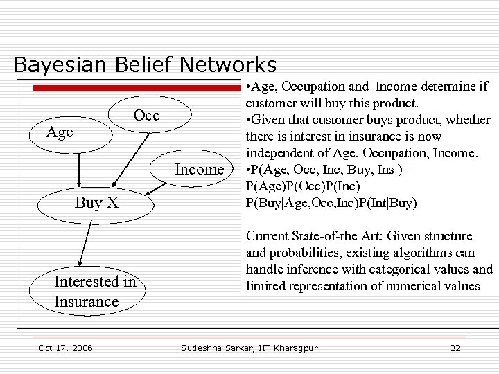 Bayesian Belief Networks Occ Age Income Buy X Interested in Insurance Oct 17, 2006