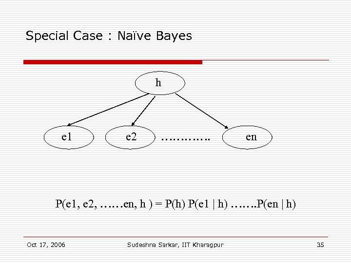 Special Case : Naïve Bayes h e 1 e 2 …………. en P(e 1,