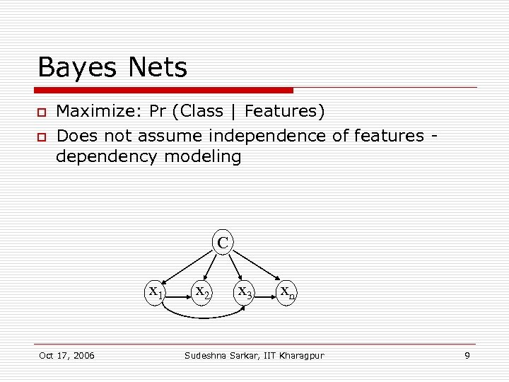 Bayes Nets o o Maximize: Pr (Class | Features) Does not assume independence of