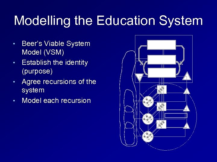 Modelling the Education System • Beer's Viable System • • • Model (VSM) Establish