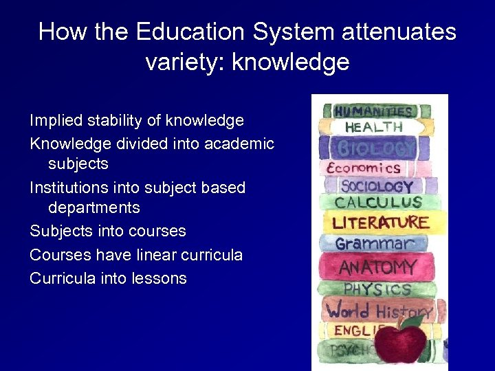 How the Education System attenuates variety: knowledge Implied stability of knowledge Knowledge divided into