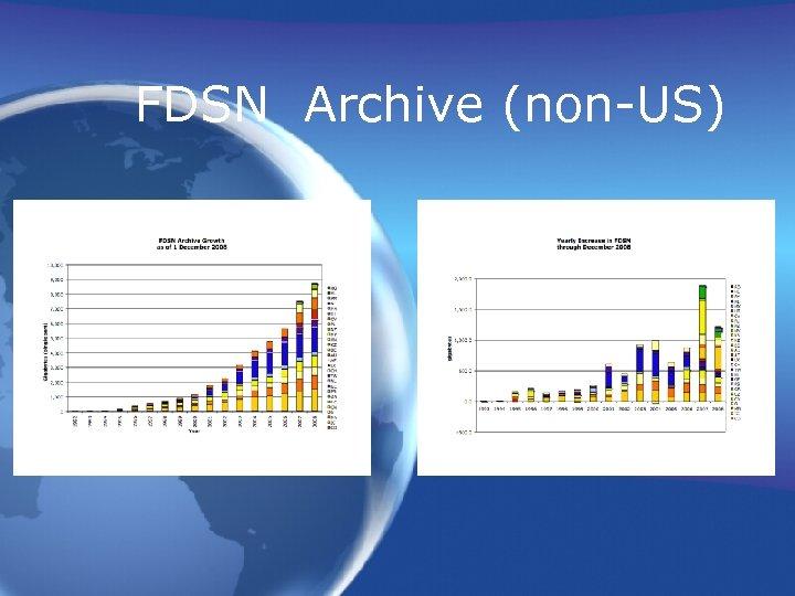 FDSN Archive (non-US)