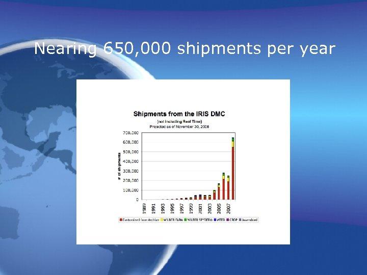 Nearing 650, 000 shipments per year