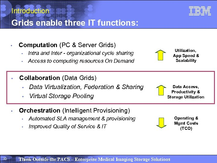 Introduction Grids enable three IT functions: • Computation (PC & Server Grids) Intra and
