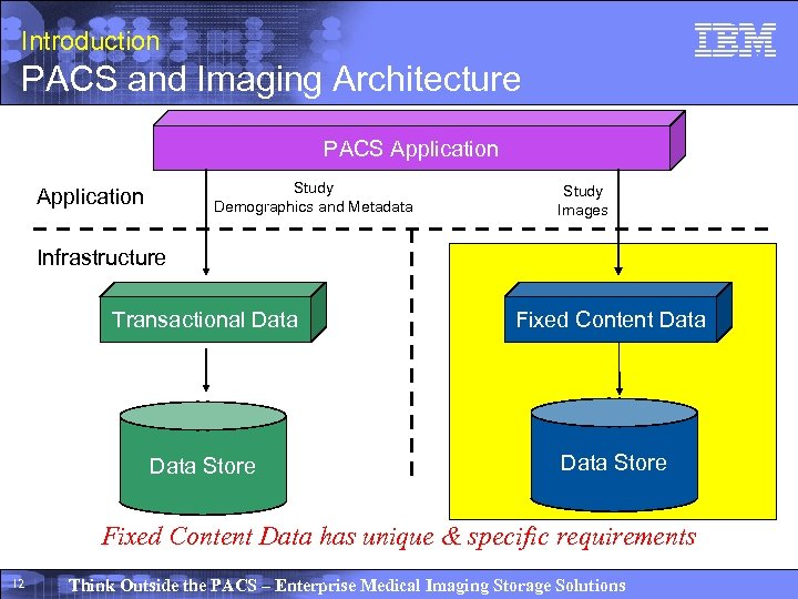 Introduction PACS and Imaging Architecture PACS Application Study Demographics and Metadata Application Study Images