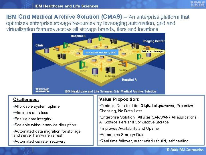 IBM Healthcare and Life Sciences IBM Grid Medical Archive Solution (GMAS) – An enterprise