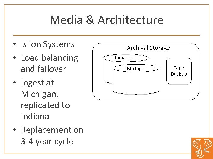 Media & Architecture • Isilon Systems • Load balancing and failover • Ingest at