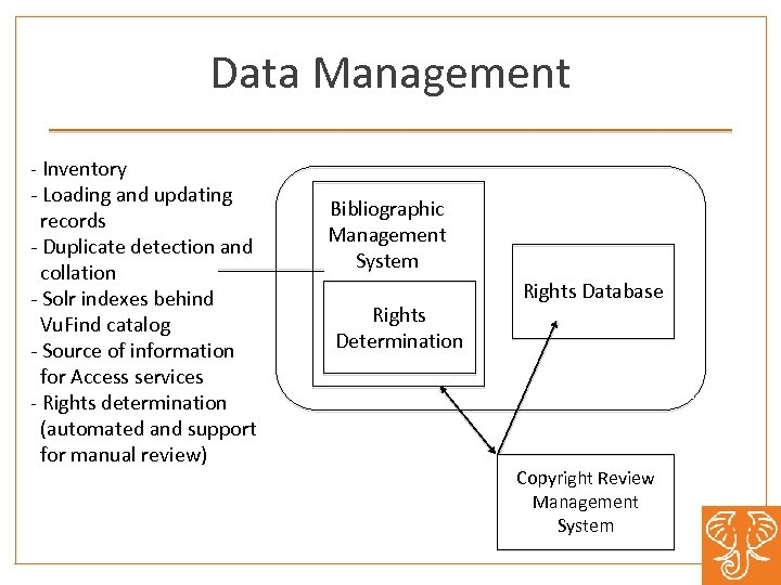 Data Management - Inventory - Loading and updating records - Duplicate detection and collation