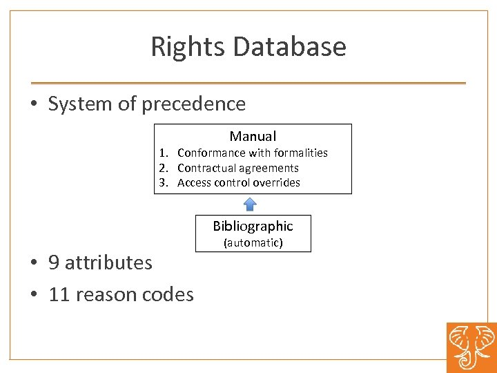 Rights Database • System of precedence Manual 1. Conformance with formalities 2. Contractual agreements