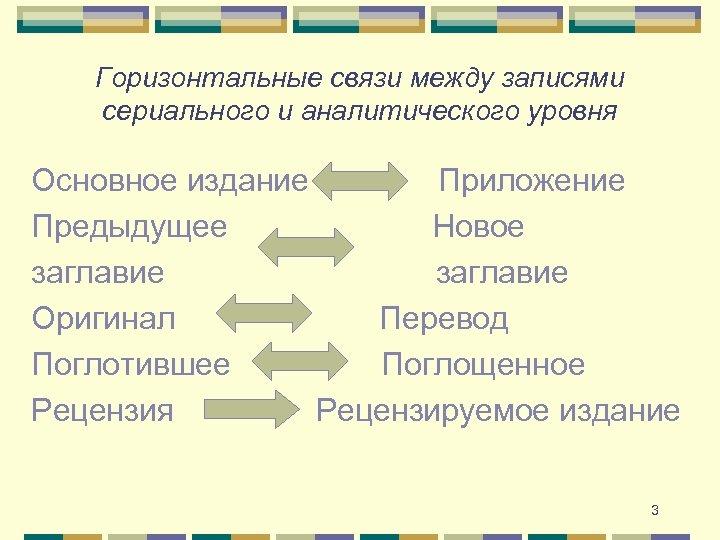 Горизонтальные связи между записями сериального и аналитического уровня Основное издание Приложение Предыдущее Новое заглавие